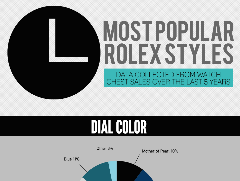 most-popular-rolex-watch-styles-watch-chest-blog