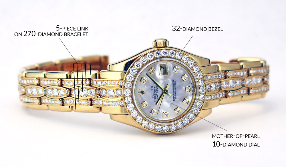 rolex-lady-datejust-pearlmaster-80298-mother-of-pearl-diamond-triple-row-bracelet-watch-diagram-watch-chest-blog